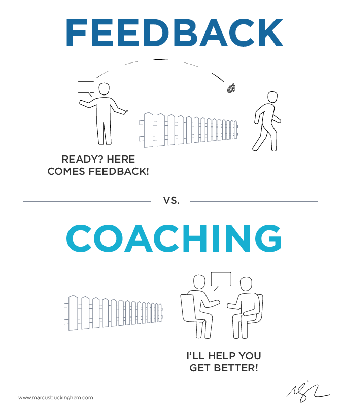 Coaching vs. Feedback